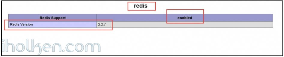 phpinfo redis enabled