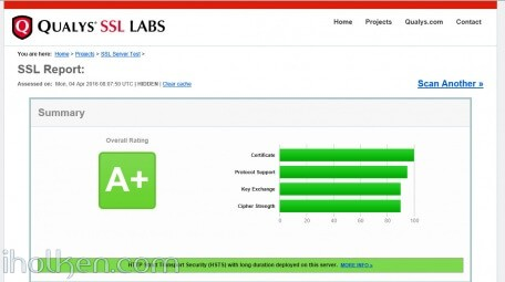Qualys Labs